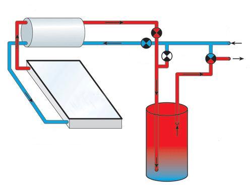 Теплоаккумулятор с гелиосистемой
