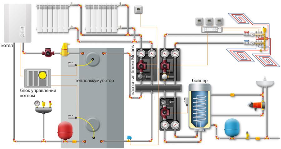 схема монтажа теплоаккумулятора