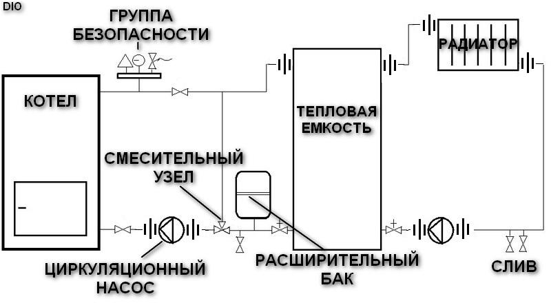 схема установки теплоаккумулятора
