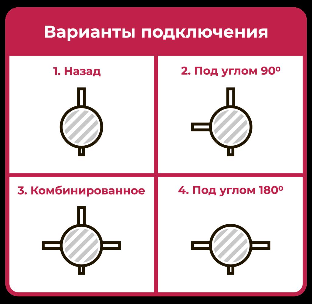 Варианты подключения теплоаккумулятора к системе отопления